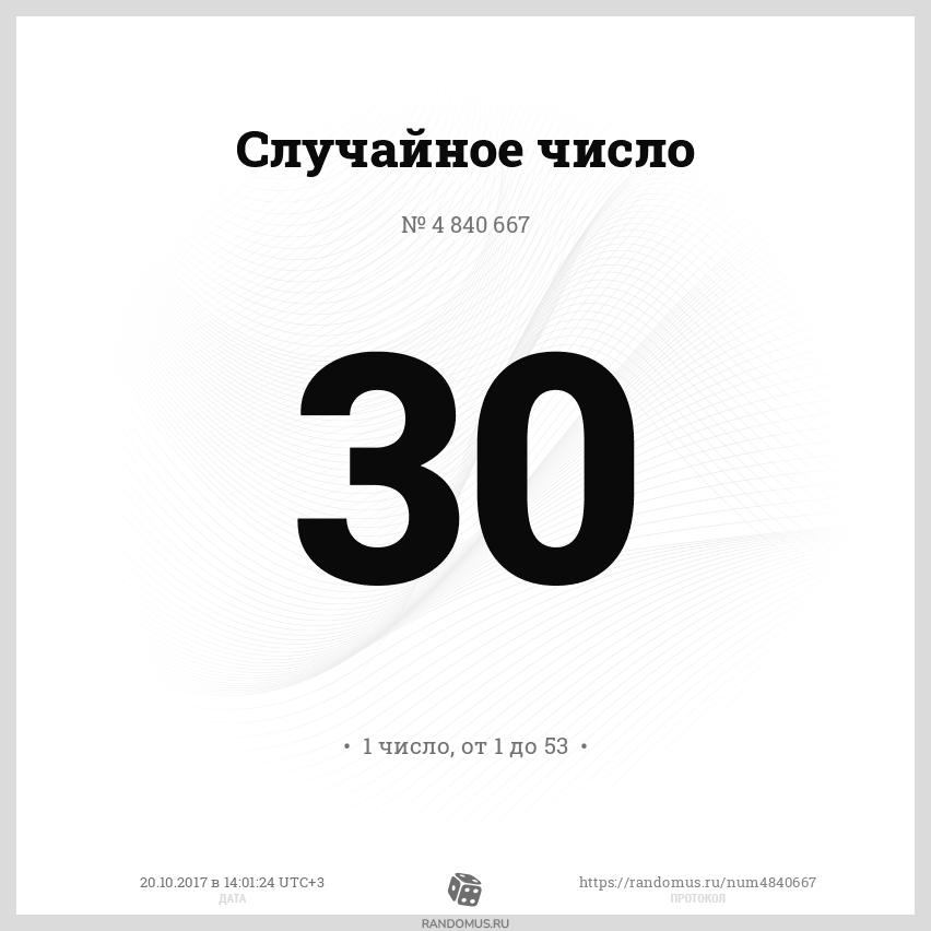 """Итоги розыгрыша билетов на """"Ледниковый период"""" в Астрахани"""