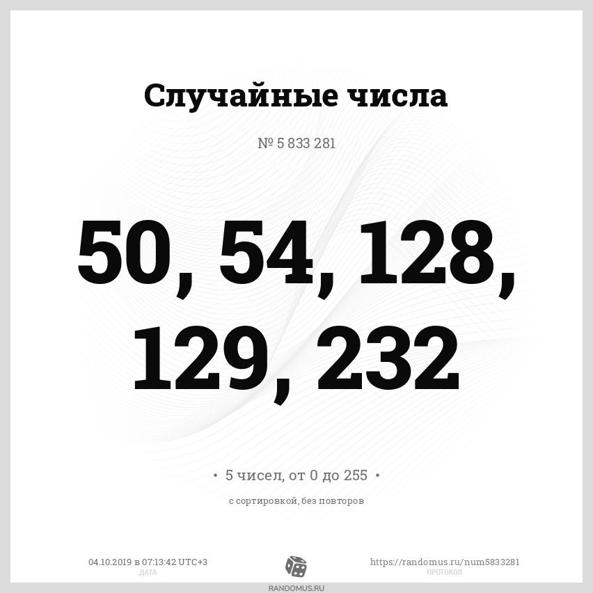 Случайные числа № 5833281