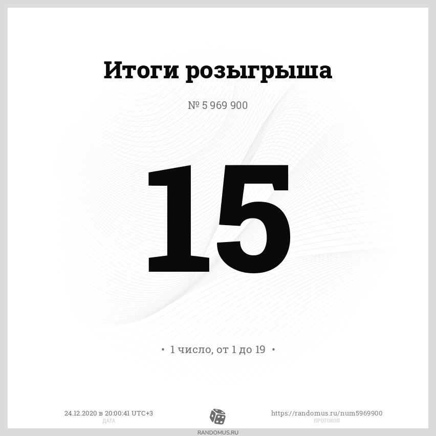 """Розыгрыш № 5969900. """"Акция дня"""" на сайте dimmel.ru"""