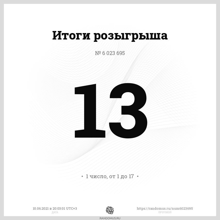 """Розыгрыш № 6023695. """"Акция дня"""" на сайте dimmel.ru"""