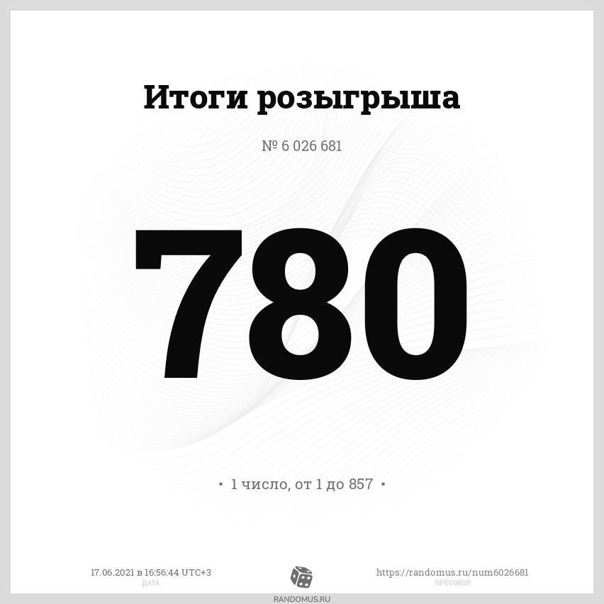 """Розыгрыш № 6026681. Акция """"Техника в подарок"""" с 01 апреля по 14 июня 2021г."""