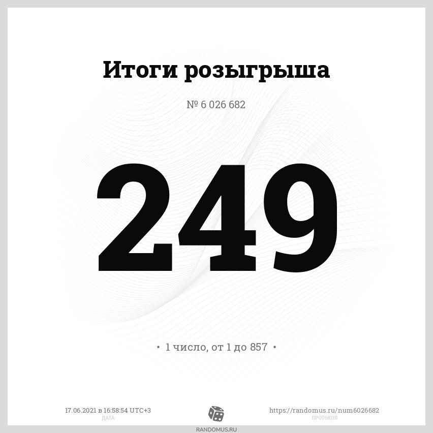 """Розыгрыш № 6026682. Акция """"Техника в подарок"""" с 01 апреля по 14 июня 2021г."""