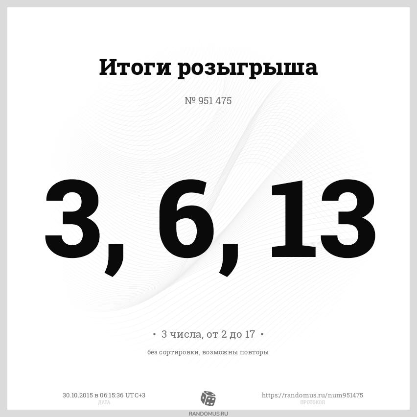 Розыгрыш № 951475. КОНКУРС от массажного кабинета Юрия Иванова