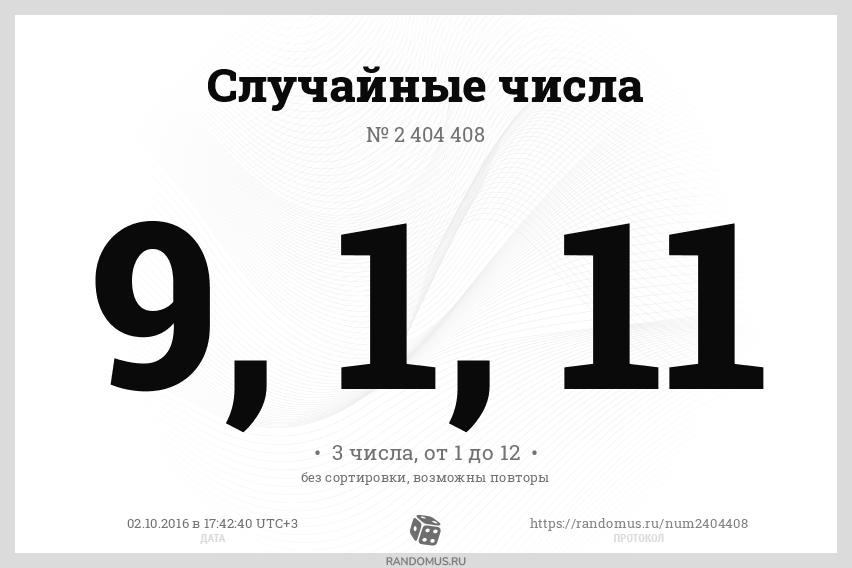 Случайные числа № 2404408