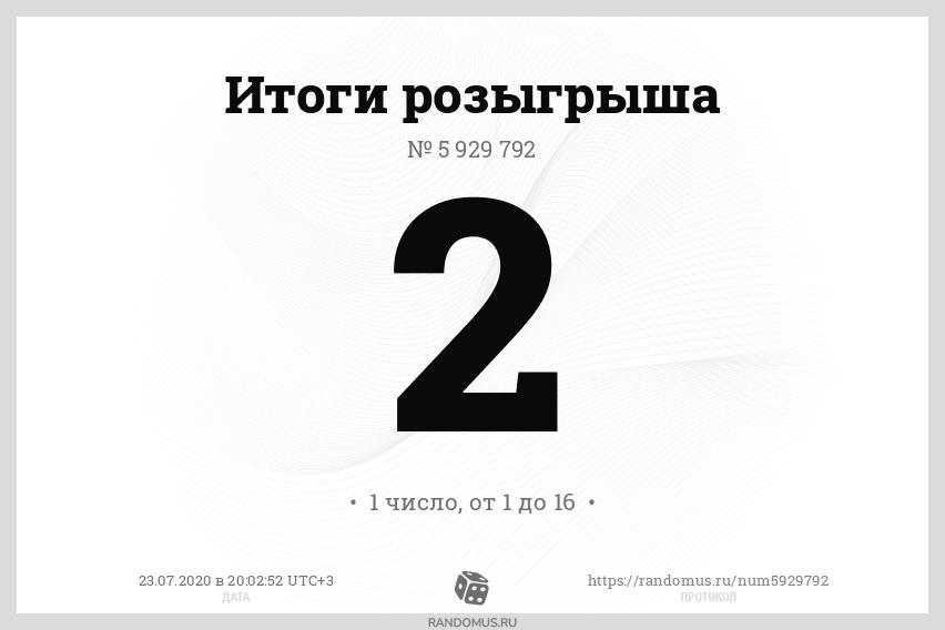 """Розыгрыш № 5929792. """"Акция дня"""" на сайте dimmel.ru"""