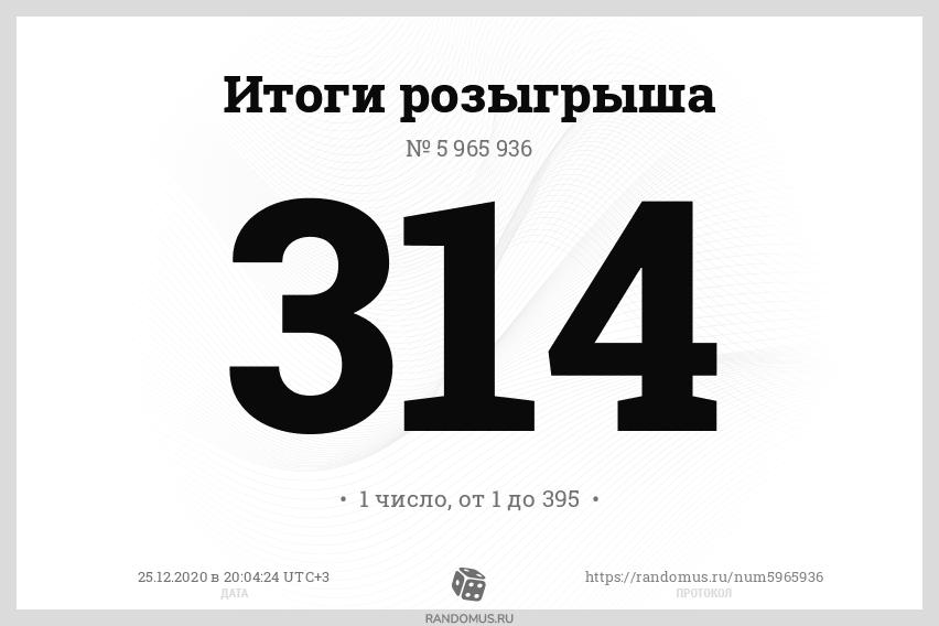 "Розыгрыш № 5965936. Акция: ""Cyberpunk 2077"" на Рождество за 10 загадок!"